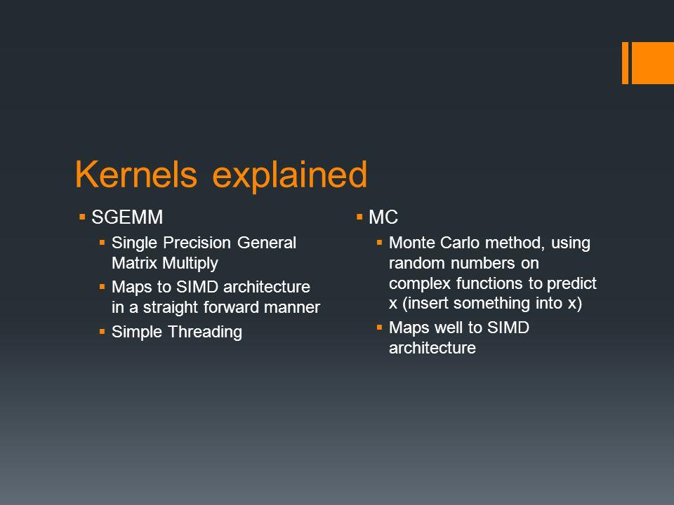 Kernels explained SGEMM MC Single Precision General Matrix Multiply