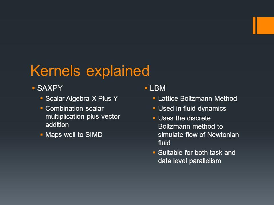Kernels explained SAXPY LBM Scalar Algebra X Plus Y