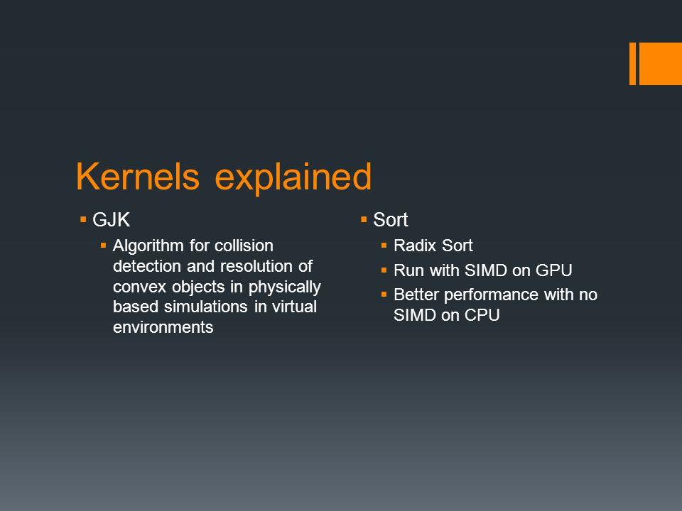 Kernels explained GJK Sort