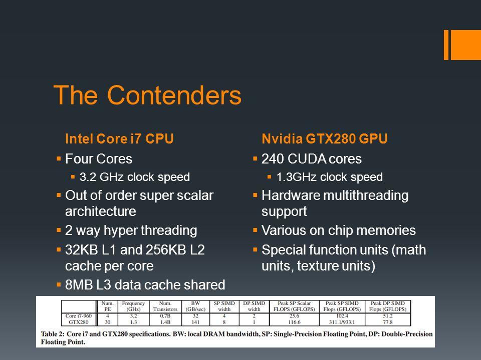 The Contenders Intel Core i7 CPU Nvidia GTX280 GPU Four Cores