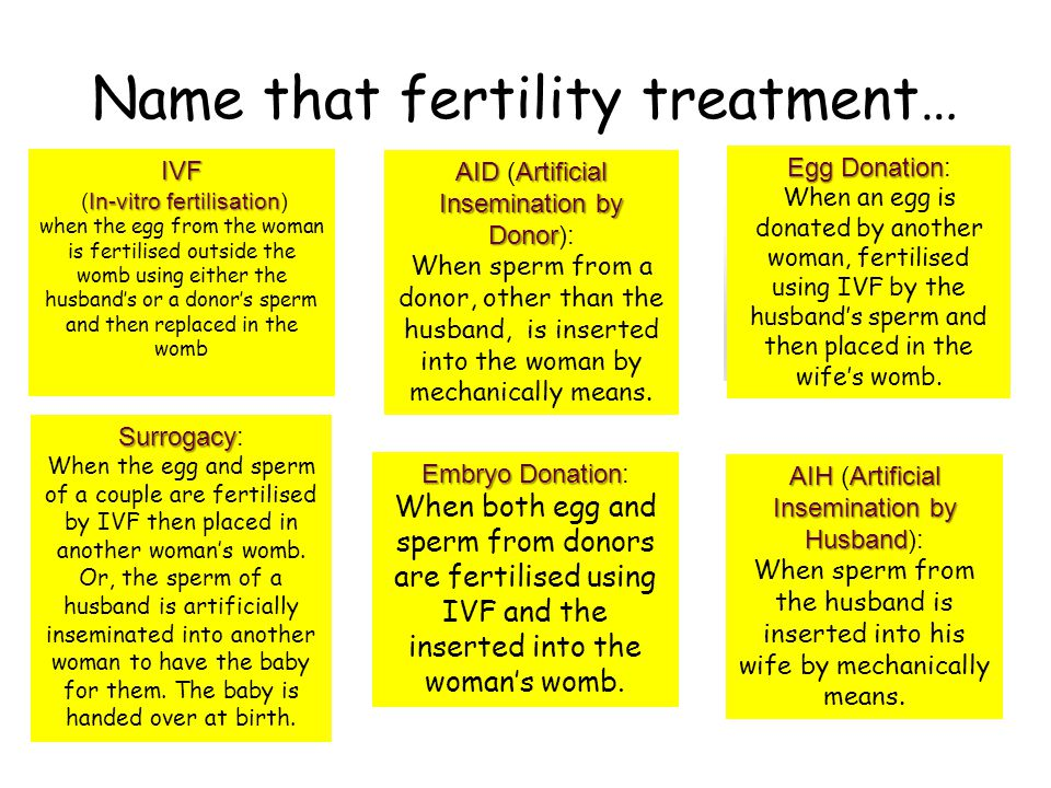 Name that fertility treatment…