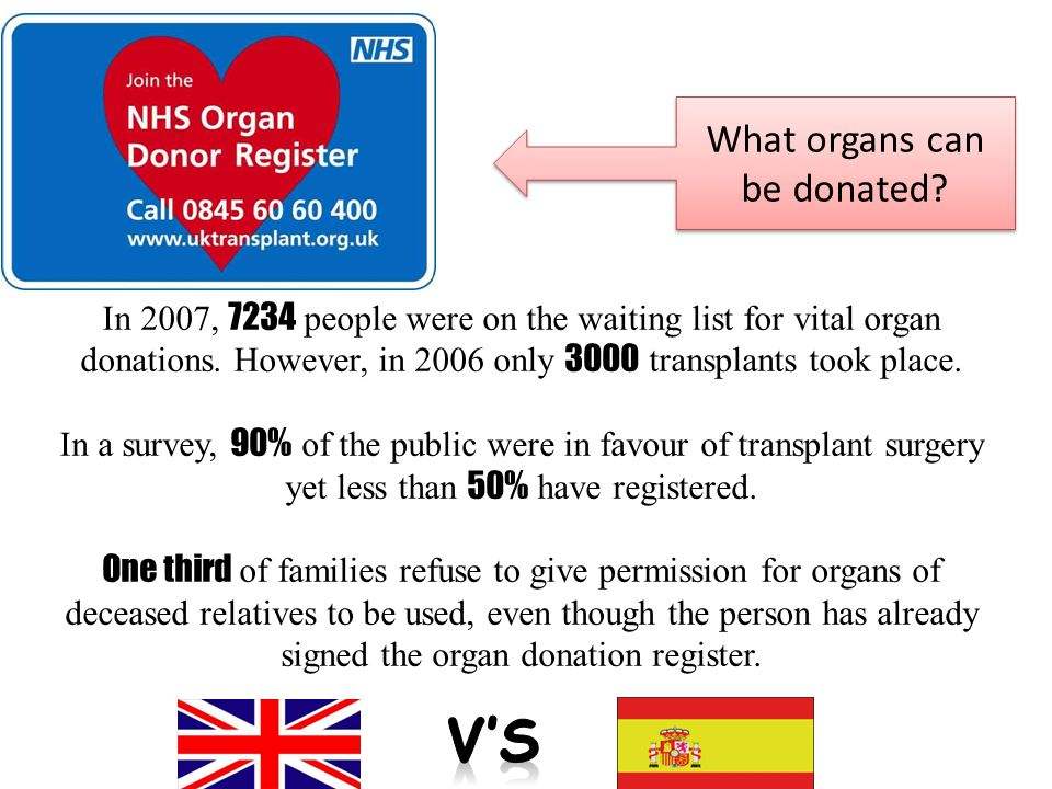 What organs can be donated