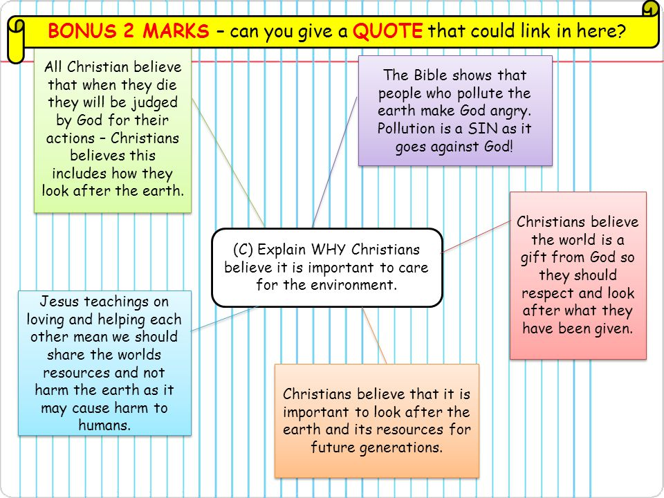 BONUS 2 MARKS – can you give a QUOTE that could link in here