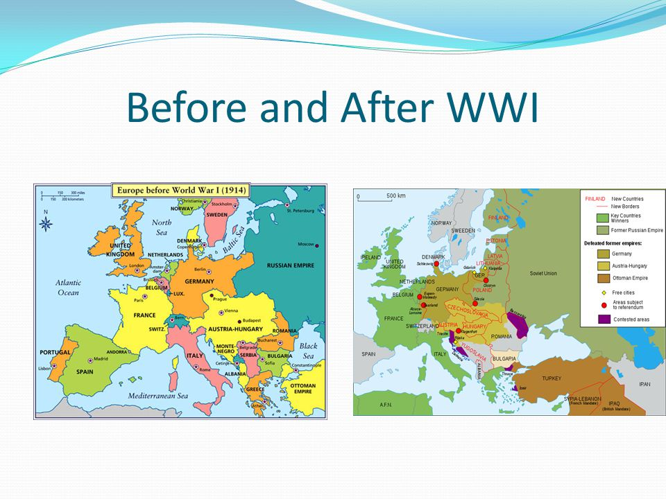 Before and After WWI
