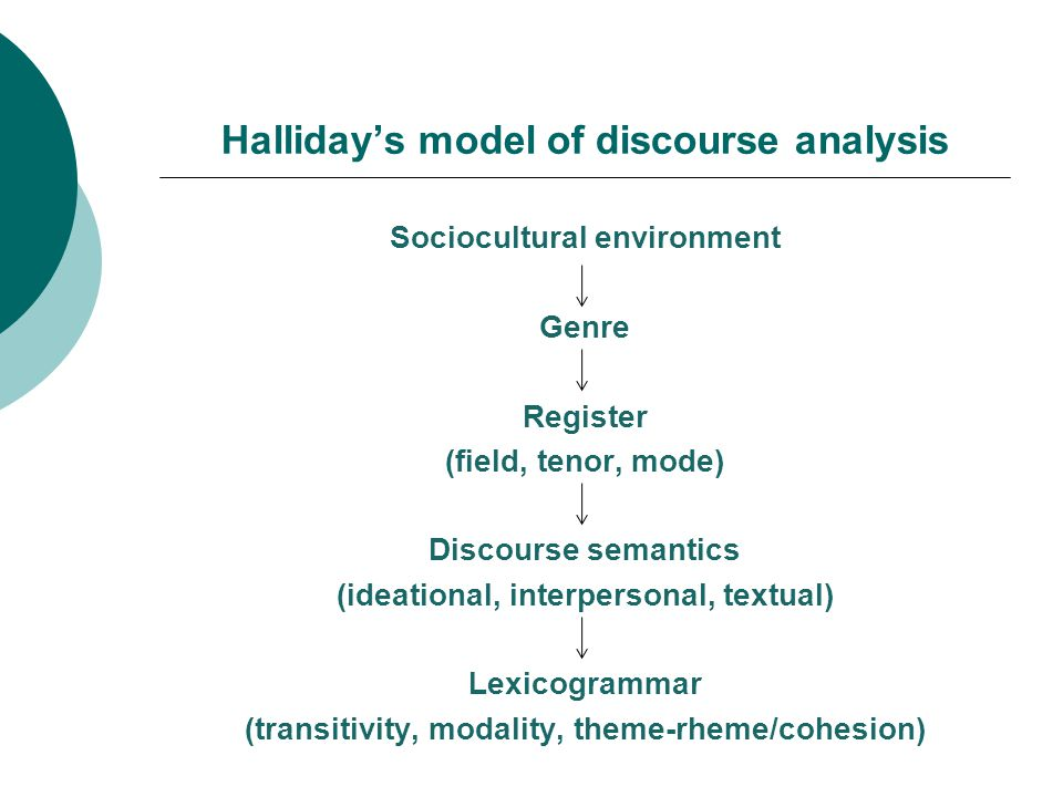 Halliday's model of discourse analysis