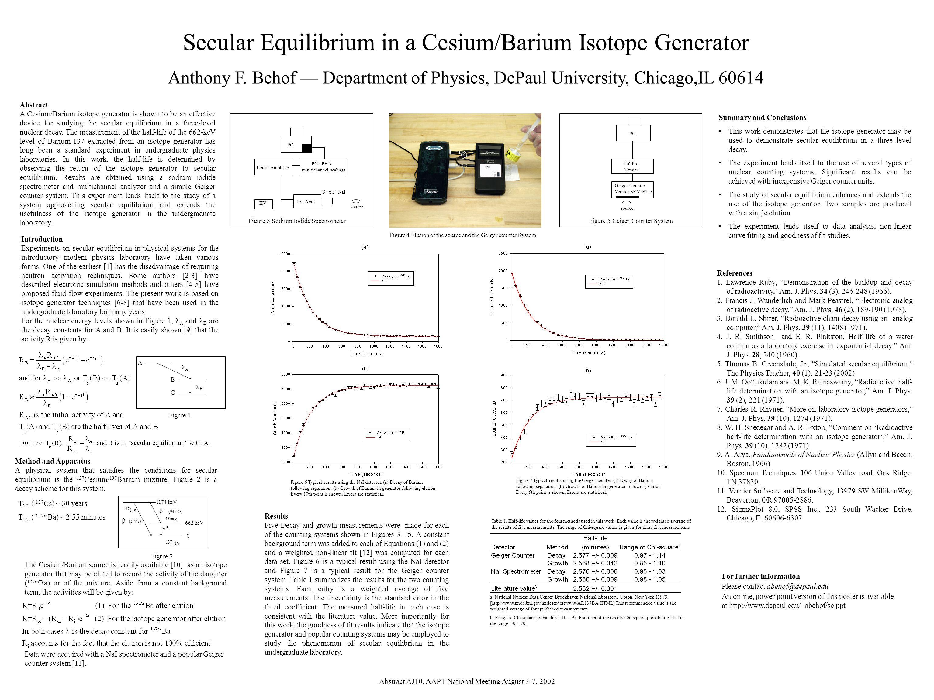 Secular Equilibrium in a Cesium/Barium Isotope Generator