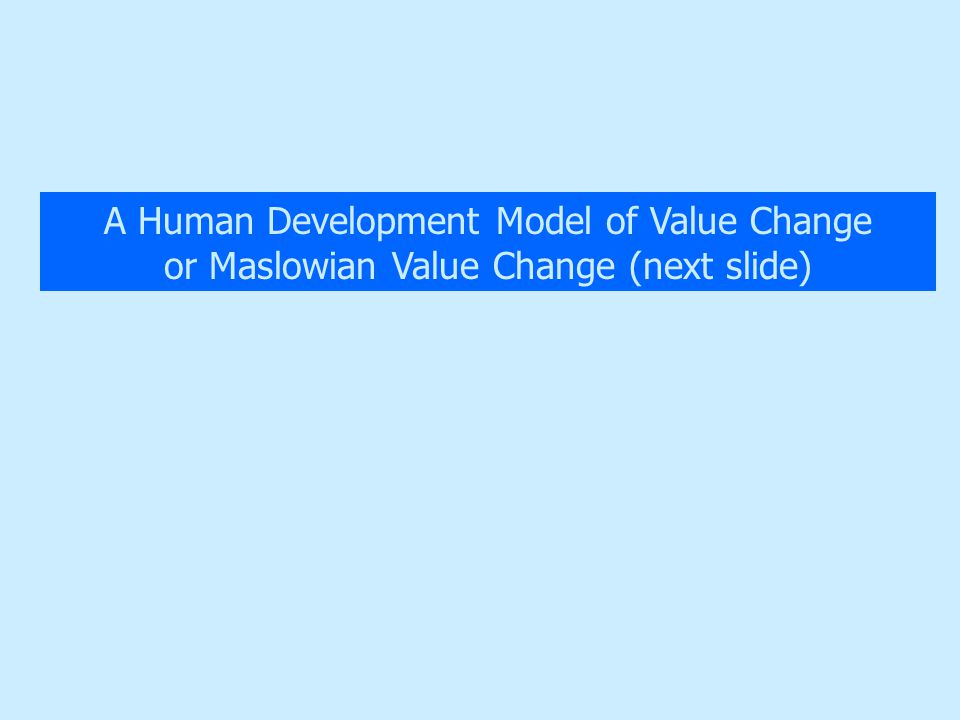 A Human Development Model of Value Change