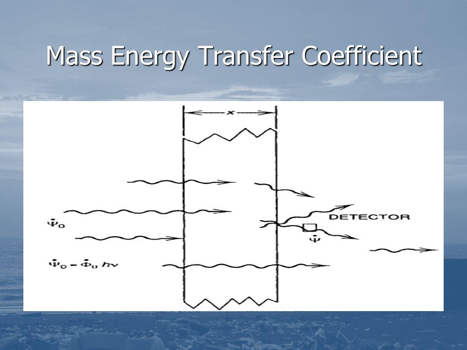 Mass Energy Transfer Coefficient