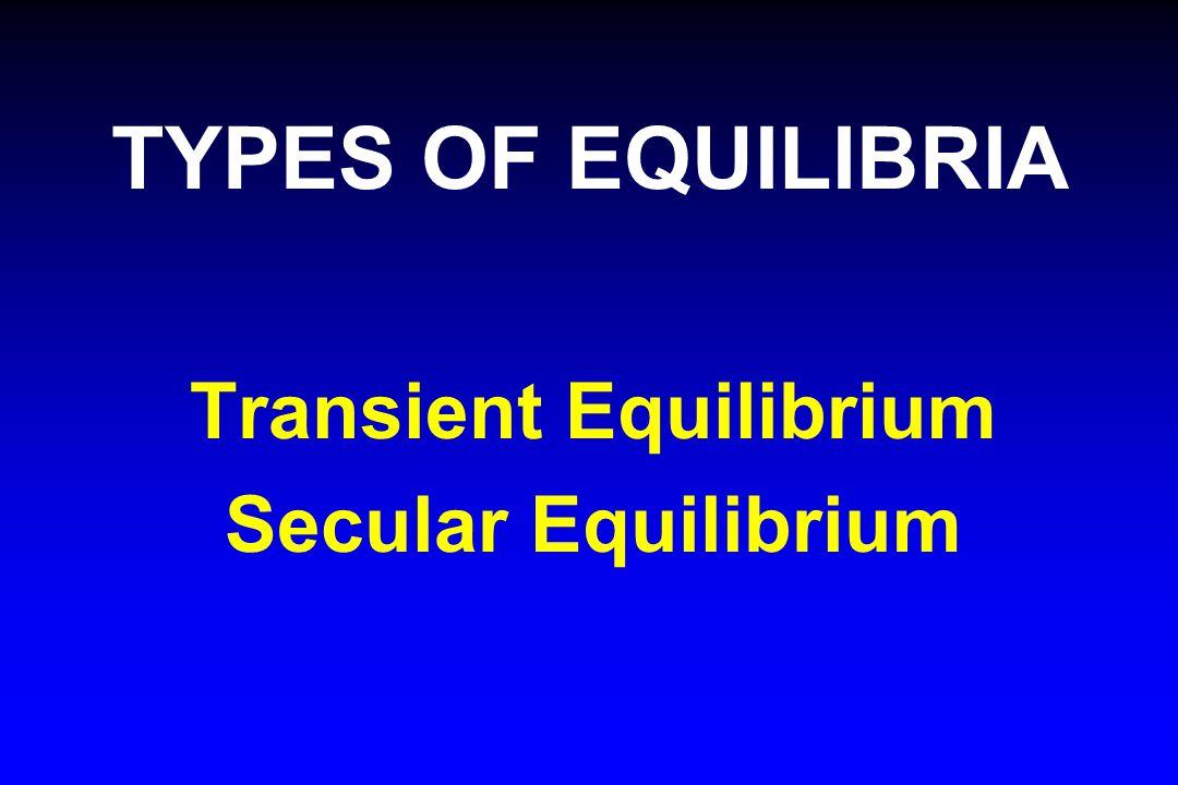 Transient Equilibrium Secular Equilibrium