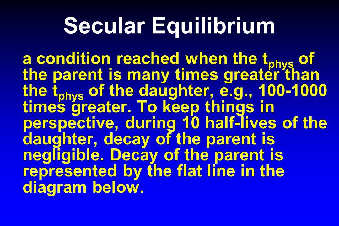 Secular Equilibrium
