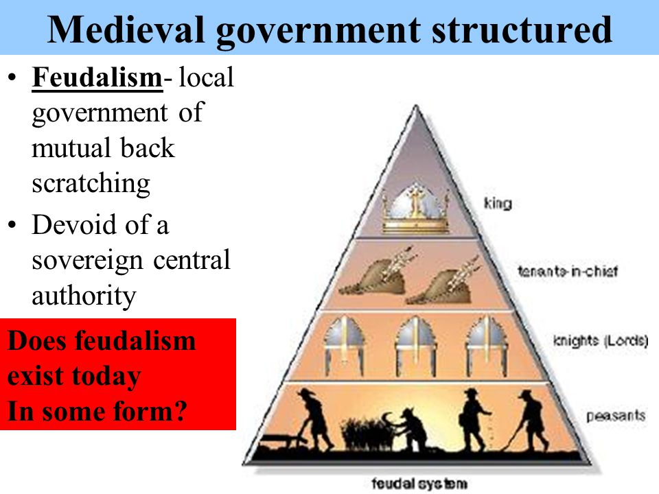 Medieval government structured