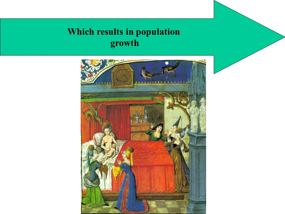 Which results in population