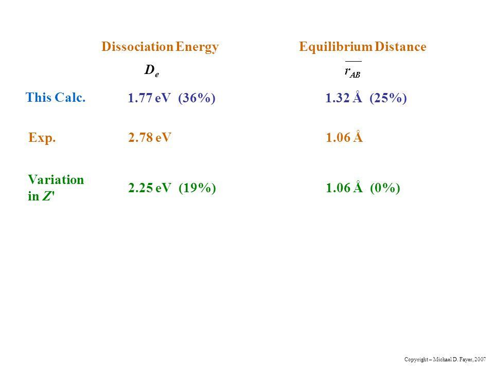 Dissociation Energy Equilibrium Distance
