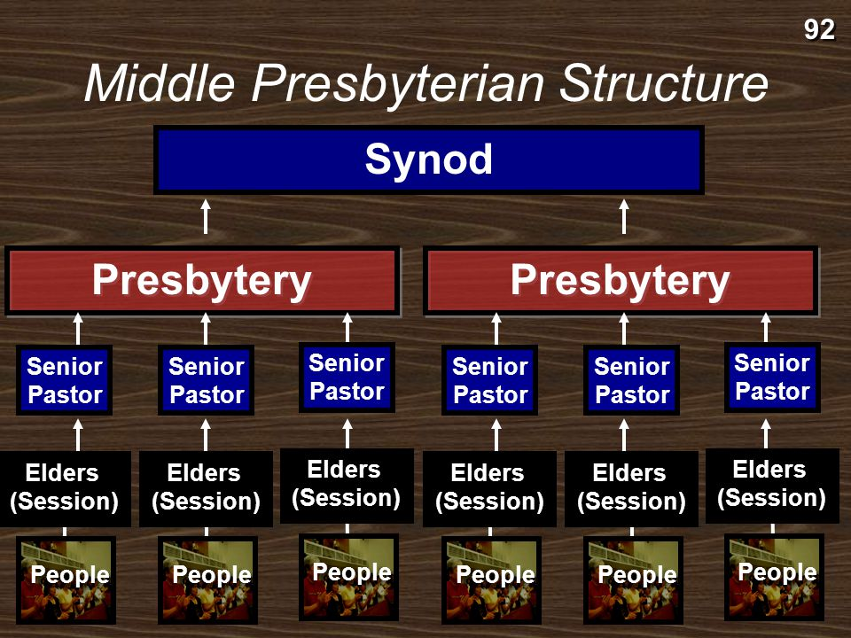 Middle Presbyterian Structure