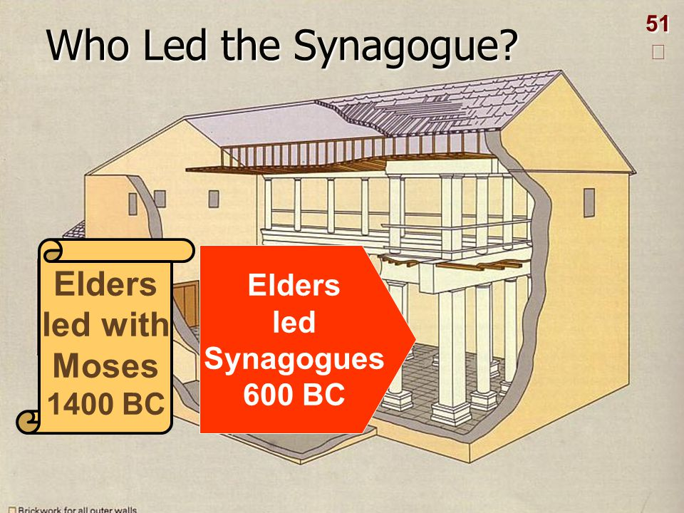 Elders led Synagogues 600 BC
