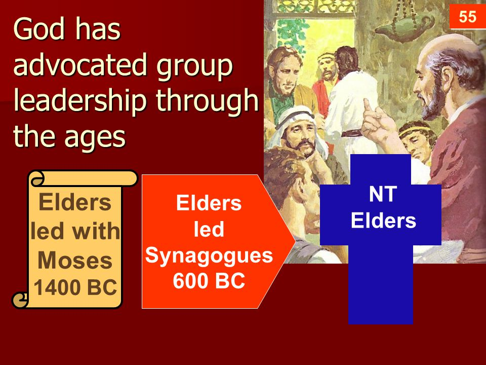 God has advocated group leadership through the ages