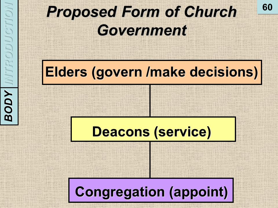 Proposed Form of Church Government
