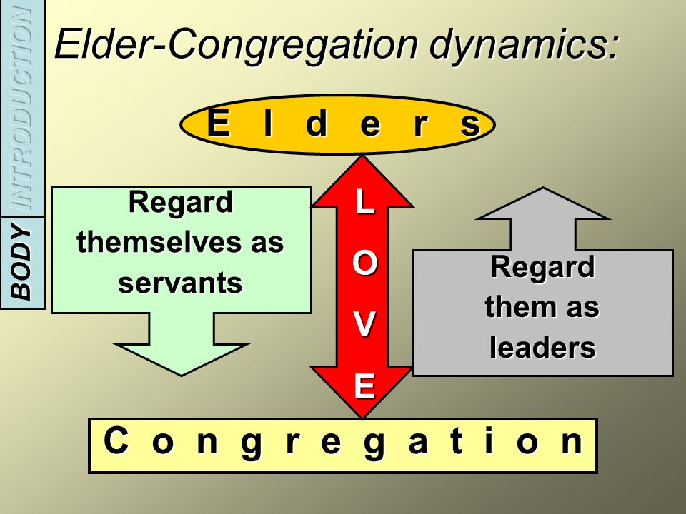 Elder-Congregation dynamics: