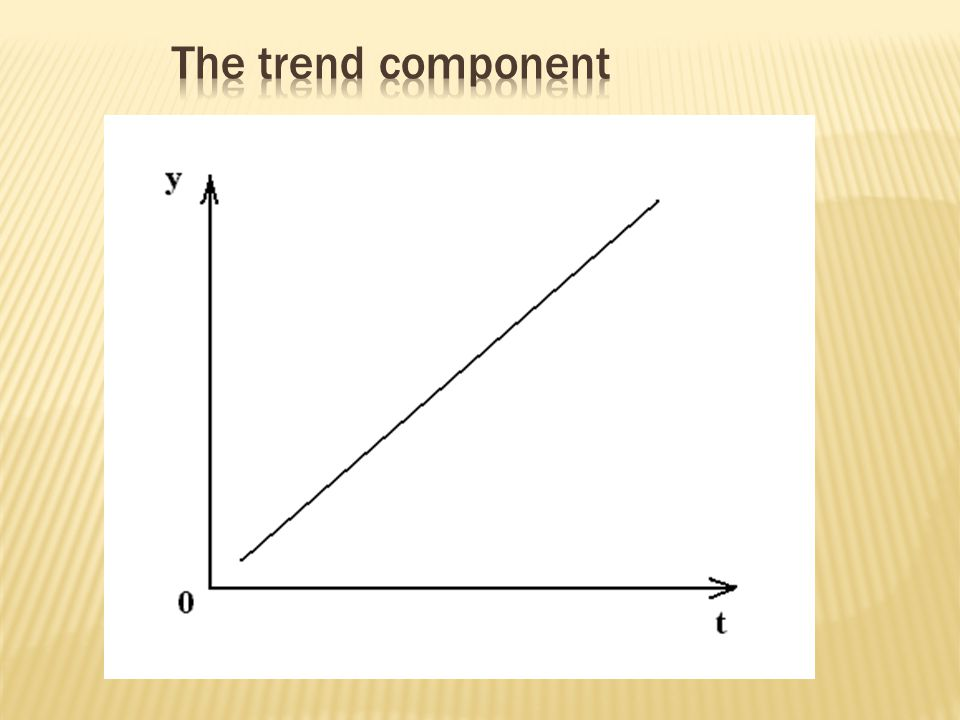 The trend component