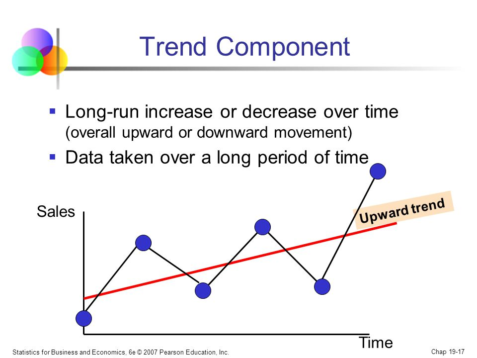 Trend Component Long-run increase or decrease over time (overall upward or downward movement) Data taken over a long period of time.