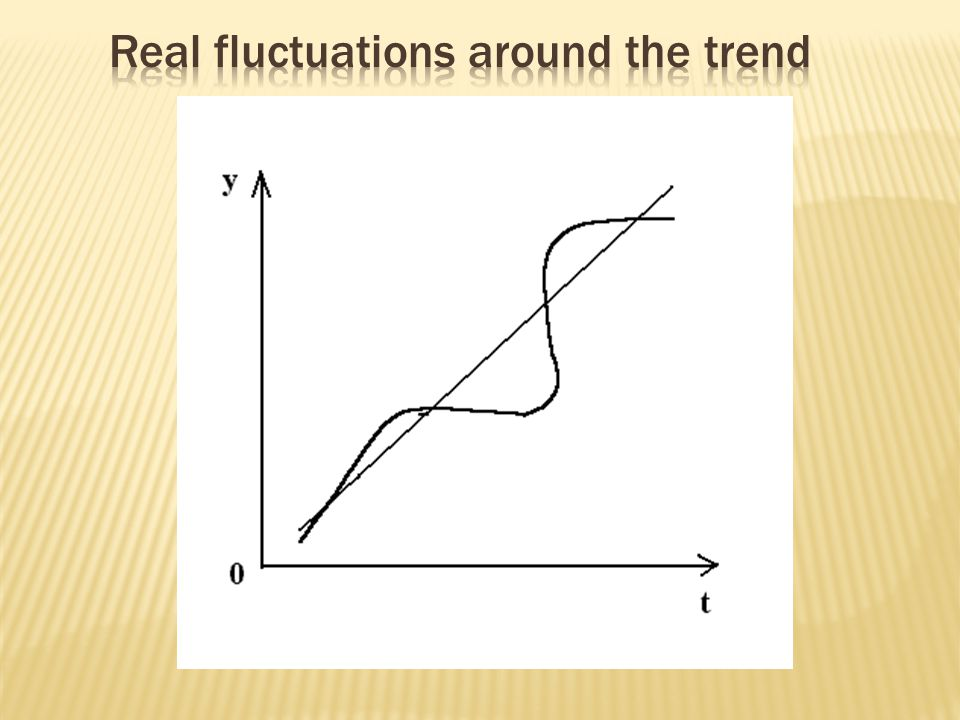 Real fluctuations around the trend