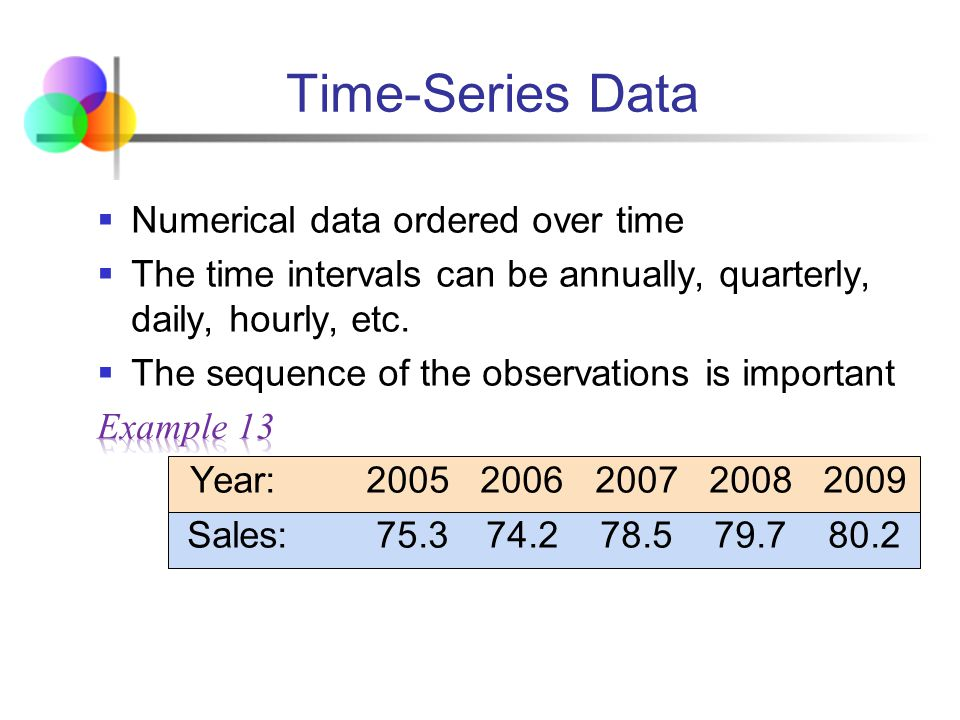 Time-Series Data Numerical data ordered over time