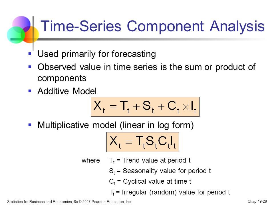 Time-Series Component Analysis