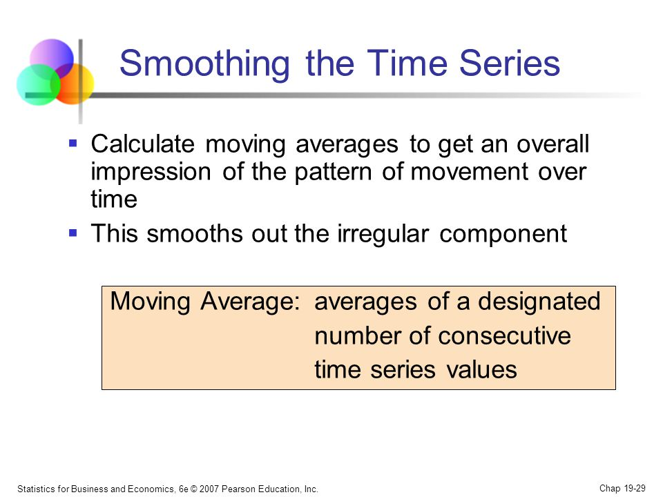 Smoothing the Time Series
