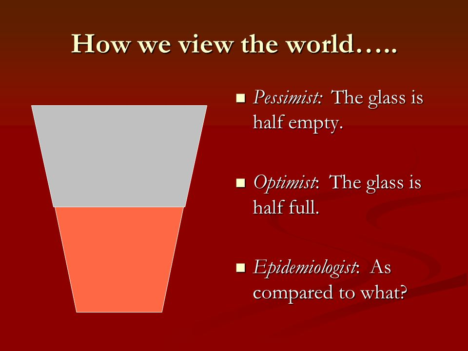 How we view the world….. Pessimist: The glass is half empty.