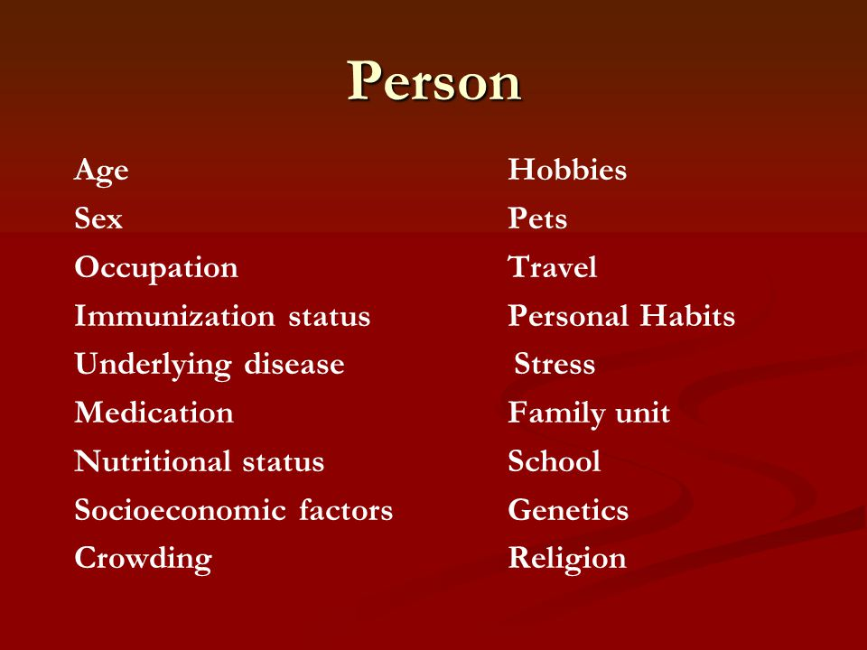 Person Age Hobbies Sex Pets Occupation Travel