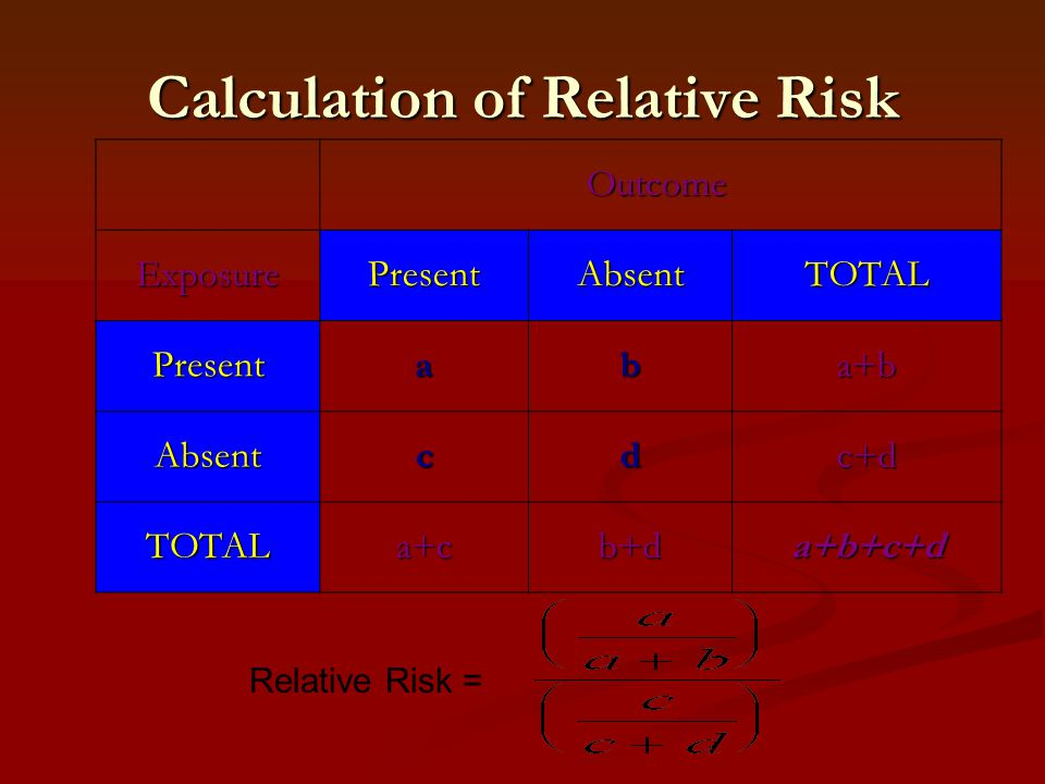 Calculation of Relative Risk