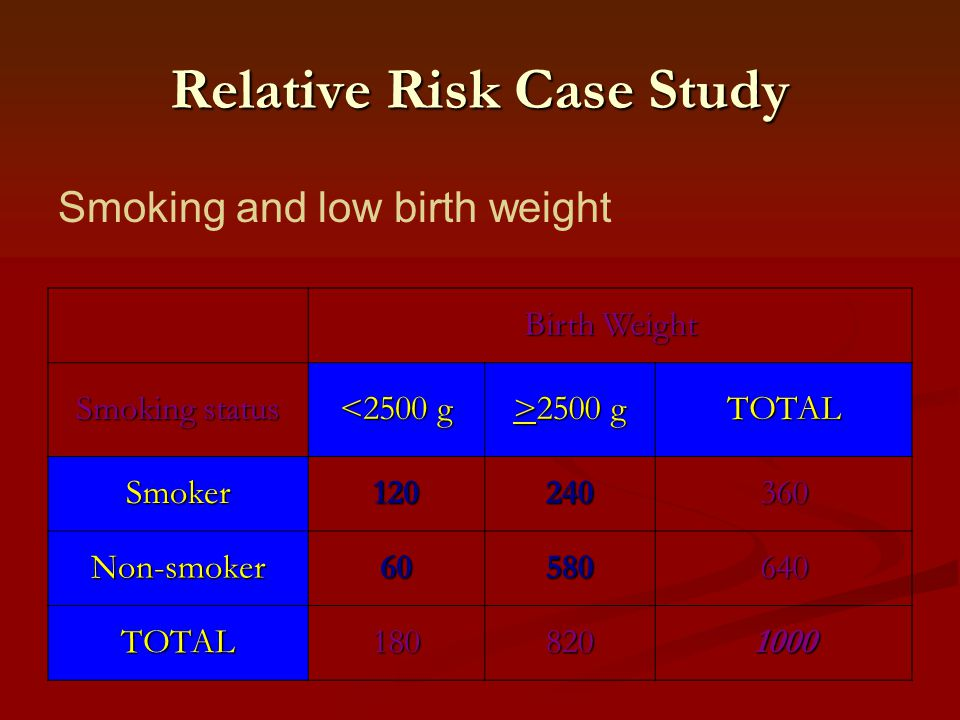 Relative Risk Case Study