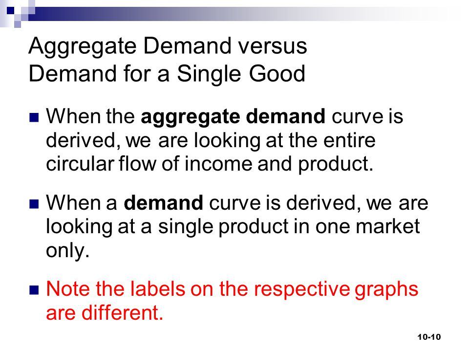 Aggregate Demand versus Demand for a Single Good