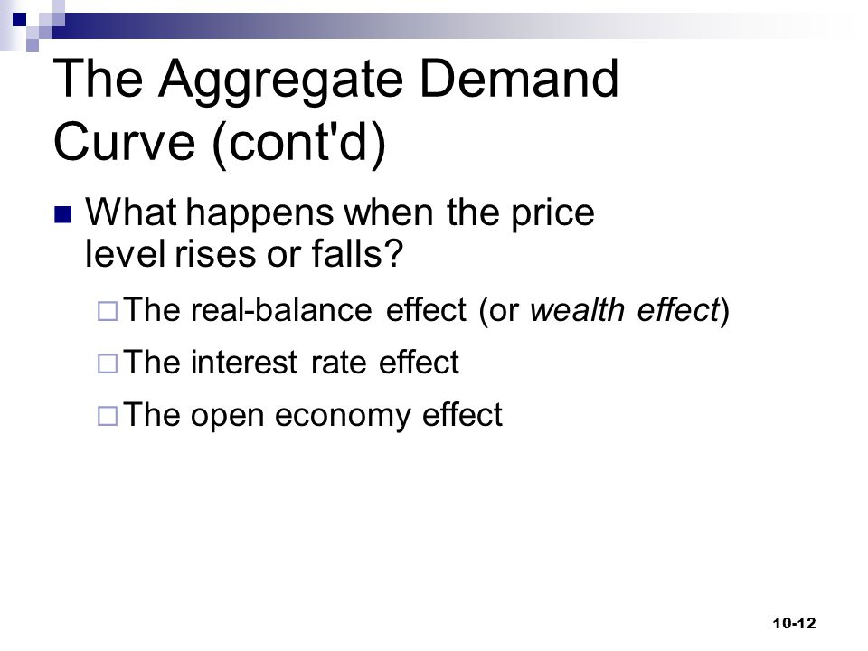 The Aggregate Demand Curve (cont d)