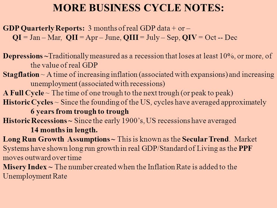 MORE BUSINESS CYCLE NOTES: