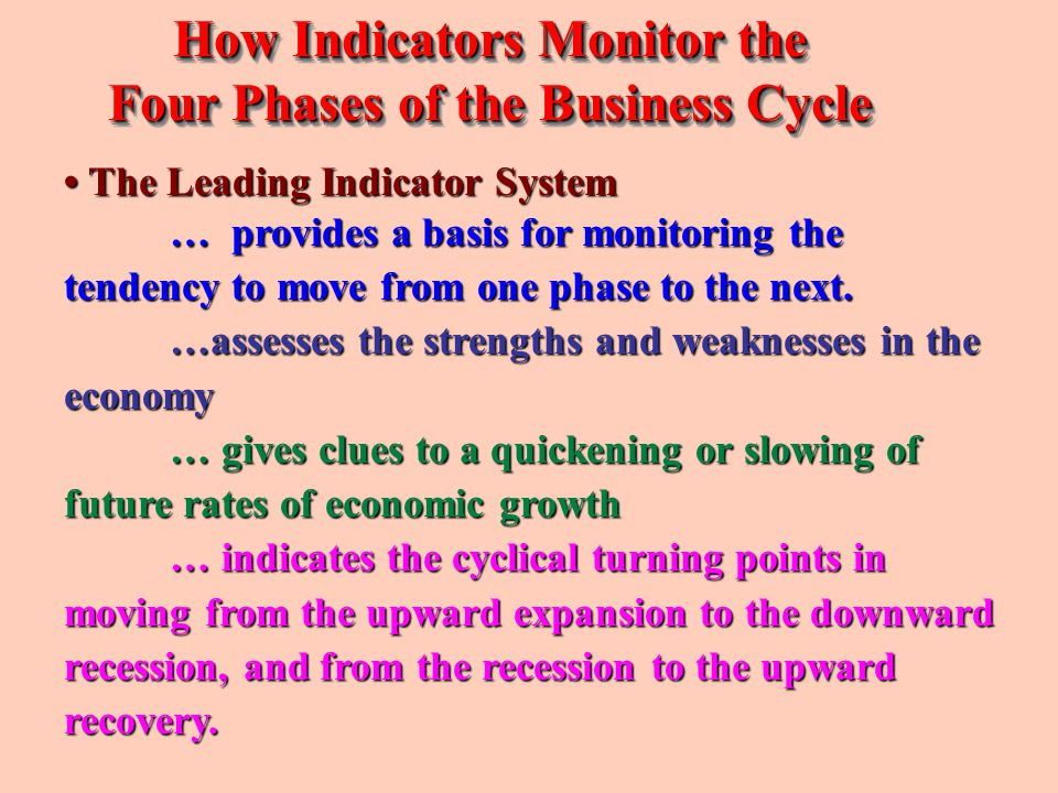 How Indicators Monitor the Four Phases of the Business Cycle