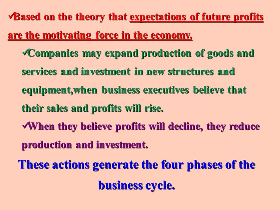 These actions generate the four phases of the business cycle.