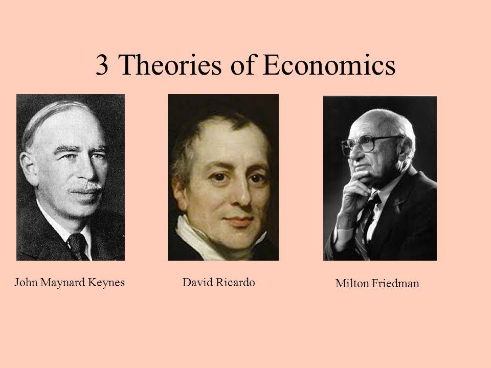 3 Theories of Economics John Maynard Keynes David Ricardo