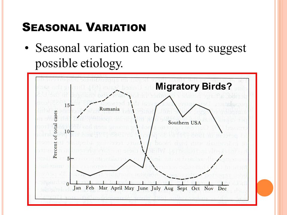 Seasonal variation can be used to suggest possible etiology.