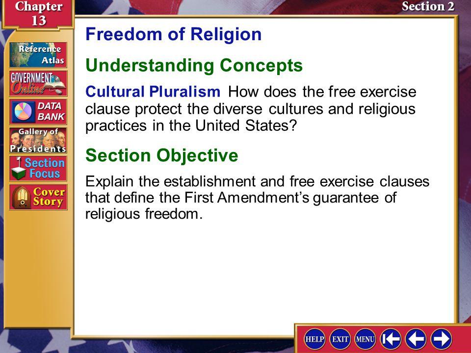 understanding the freedom of religion