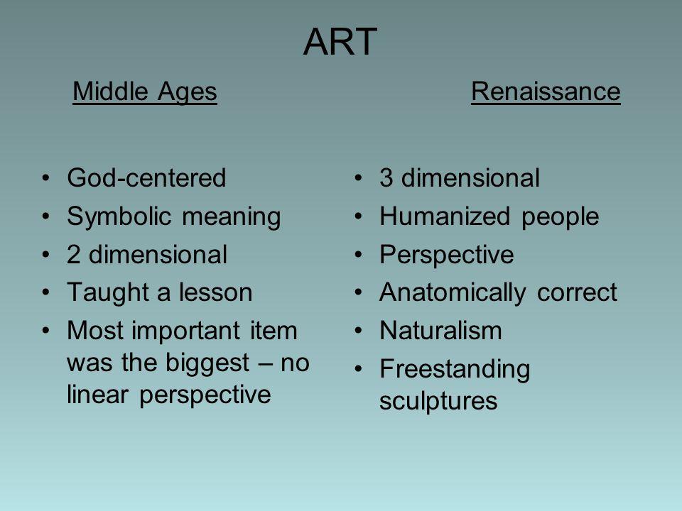 ART Middle Ages Renaissance