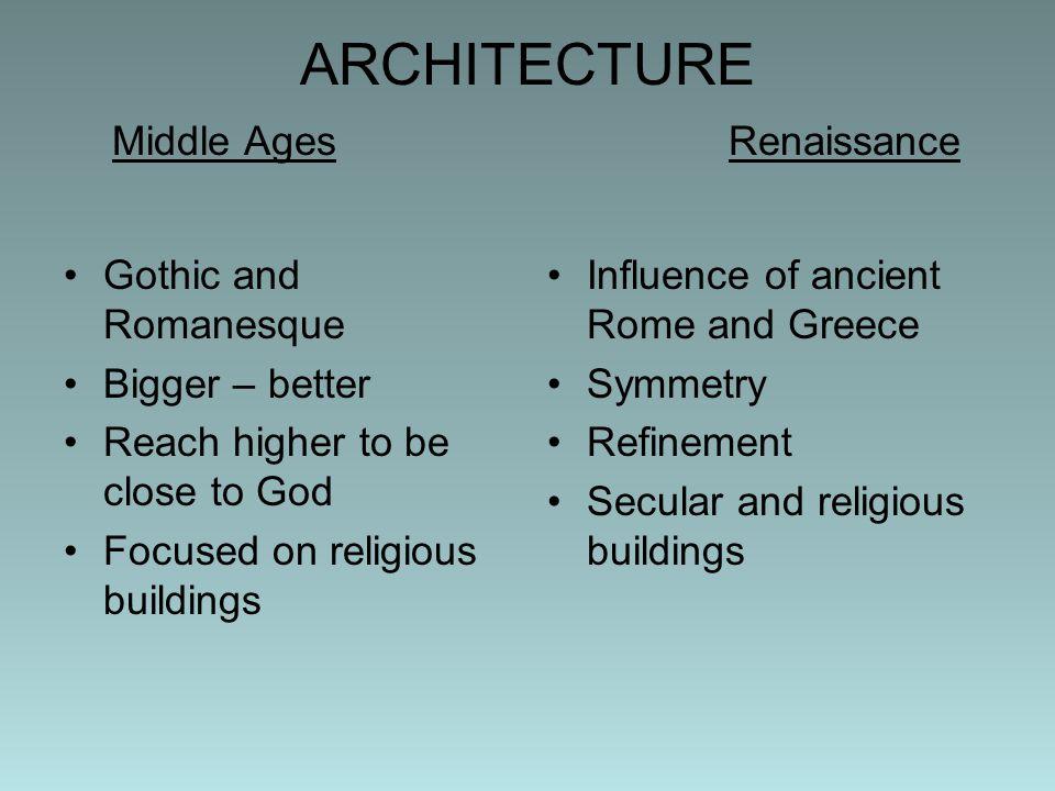 ARCHITECTURE Middle Ages Renaissance