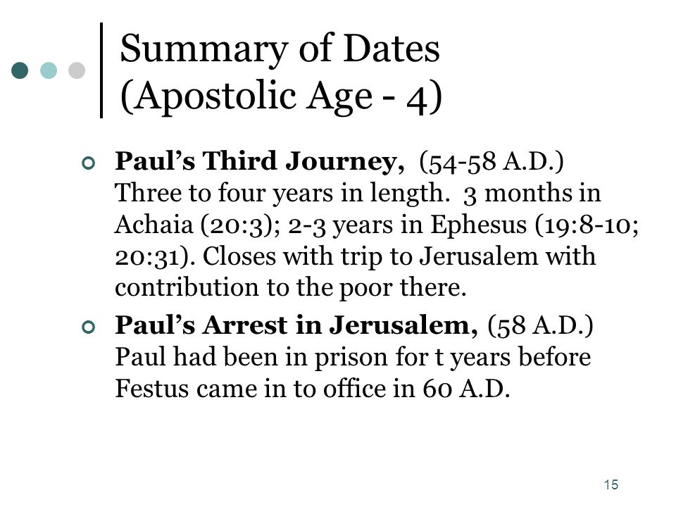 Summary of Dates (Apostolic Age - 4)