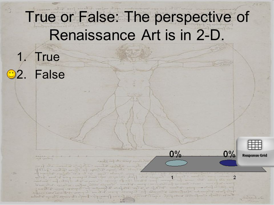 True or False: The perspective of Renaissance Art is in 2-D.