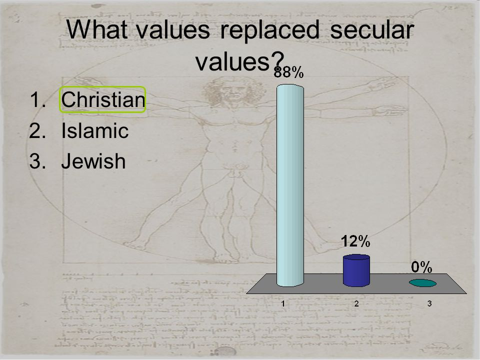 What values replaced secular values