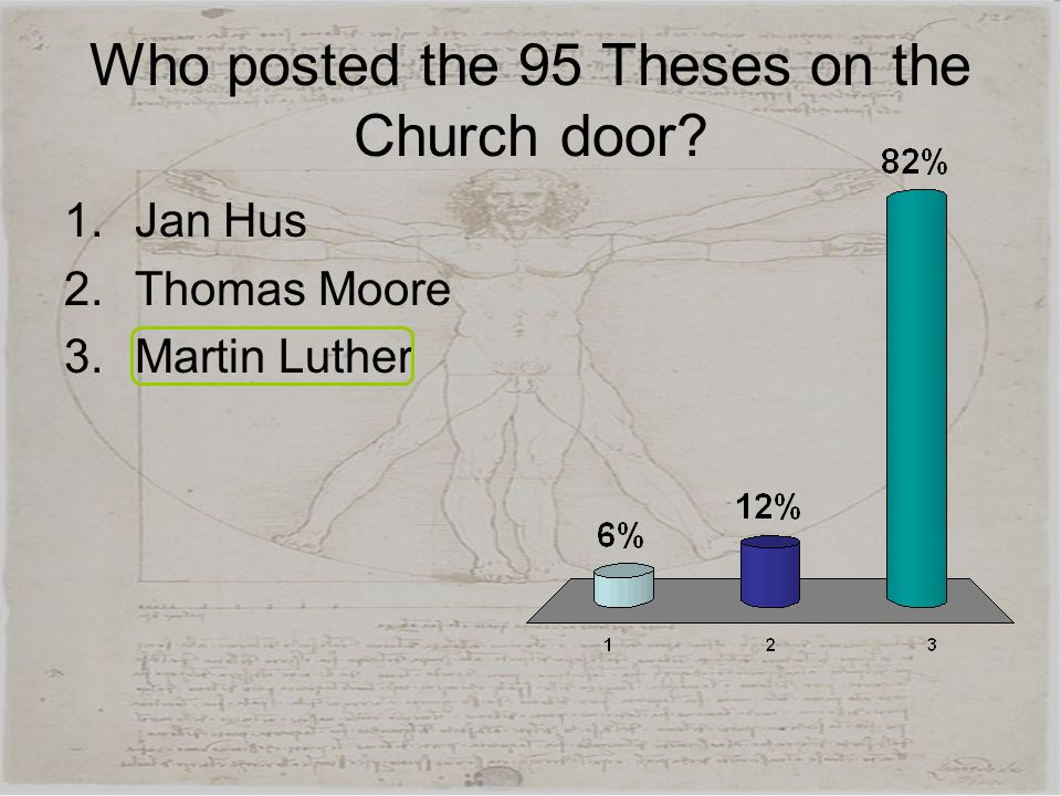 Who posted the 95 Theses on the Church door