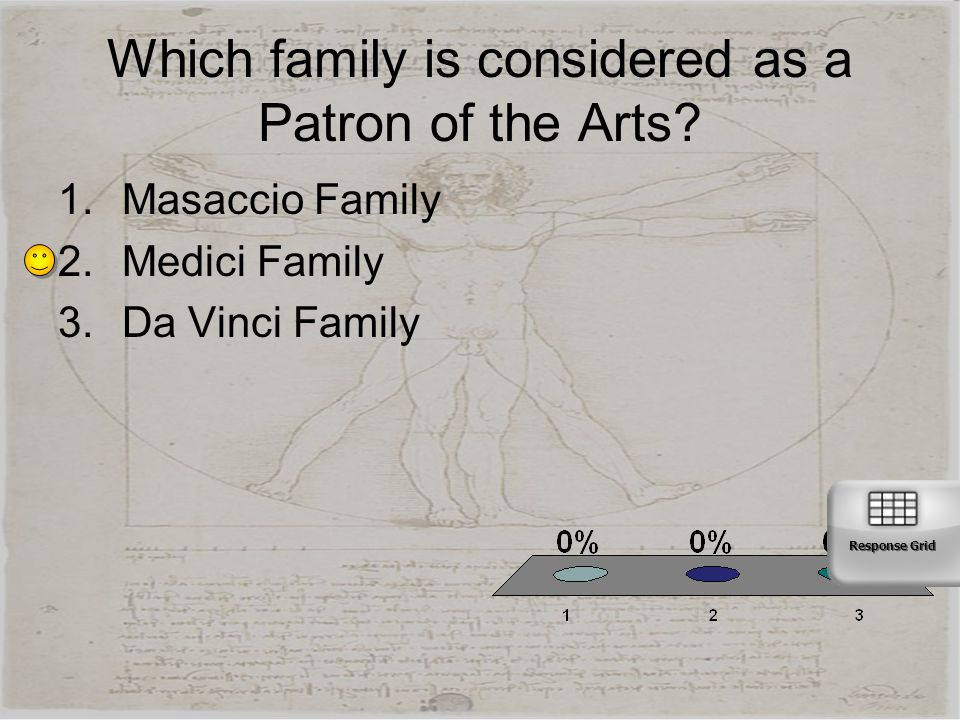Which family is considered as a Patron of the Arts