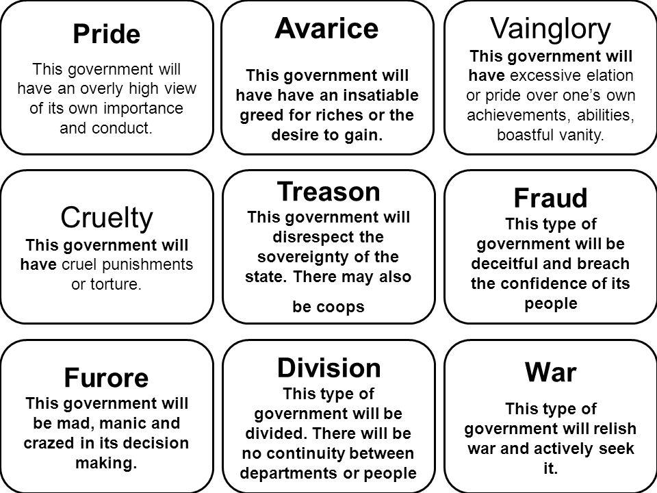 Avarice Vainglory Cruelty Pride Treason Fraud Division War Furore