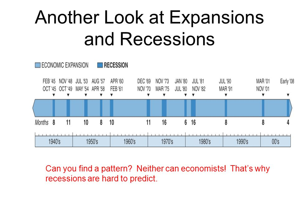 Another Look at Expansions and Recessions