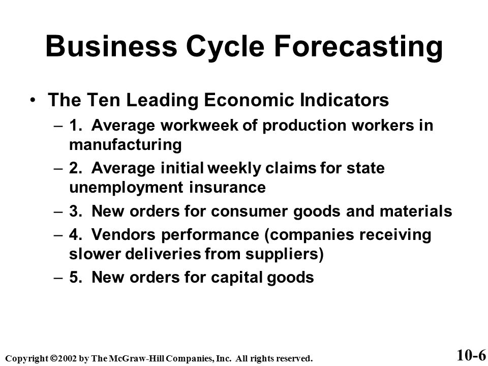 Business Cycle Forecasting